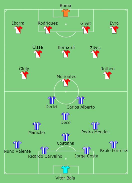 Финал Лиги чемпионов УЕФА 2004