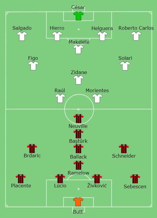 Финал Лиги чемпионов УЕФА 2002