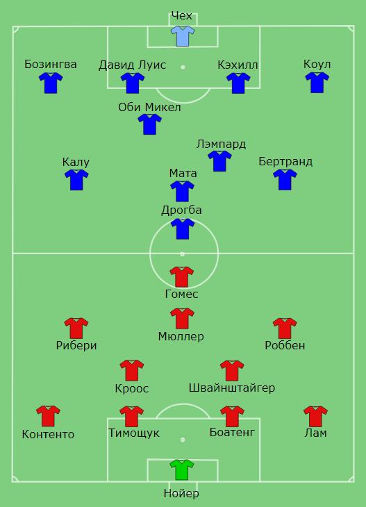 Финал Лиги чемпионов УЕФА 2012