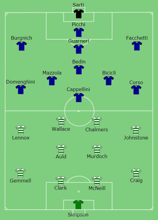 Финал Кубка европейских чемпионов 1967