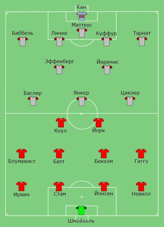 Финал Лиги чемпионов УЕФА 1999