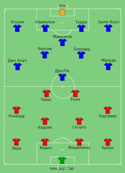 Финал Лиги чемпионов УЕФА 2008