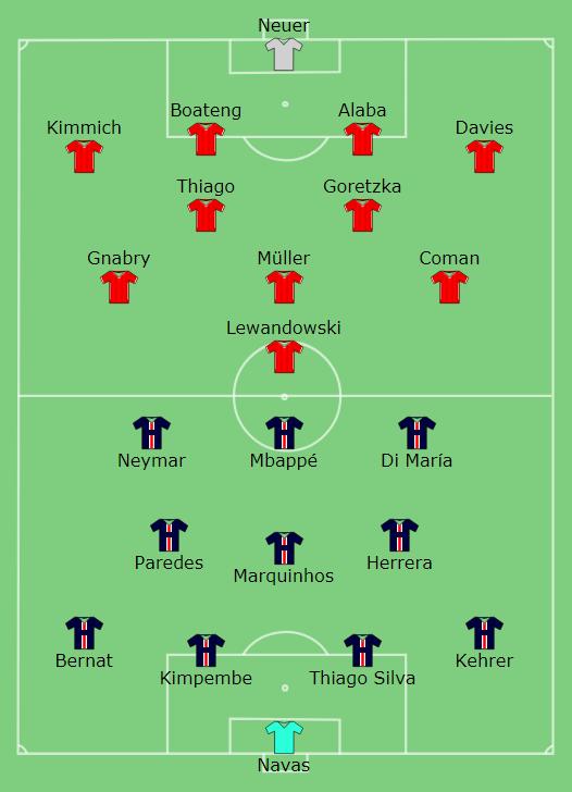 Финал Лиги чемпионов УЕФА 2020